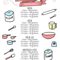 equivalencias-cocina-medidas